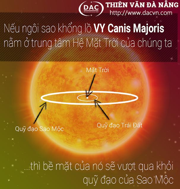 STT - Kích thước khổng lồ của sao VY Canis Majoris