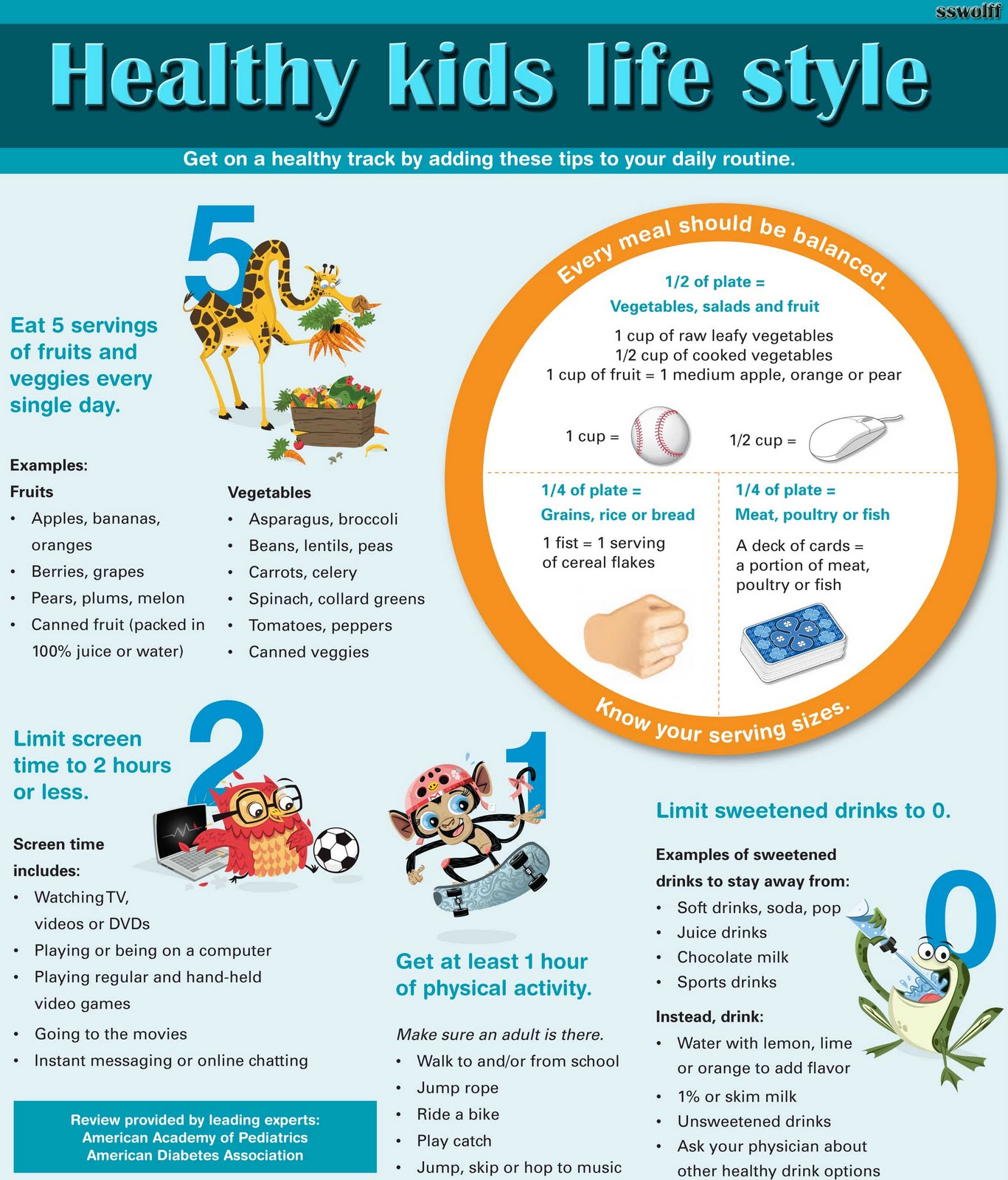 your health style kids healthy life style