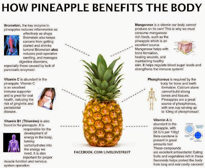 http://3.bp.blogspot.com/-4StYJr600zA/UZSl8oeJ2eI/AAAAAAAABfU/3hJtI3_5C5s/s1600/How+pineapple+benefits+the+body.jpg