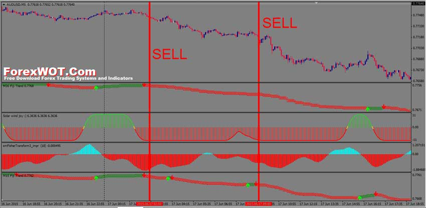 Forex trading easy_scalping_at_m5_on_any_chart .pdf