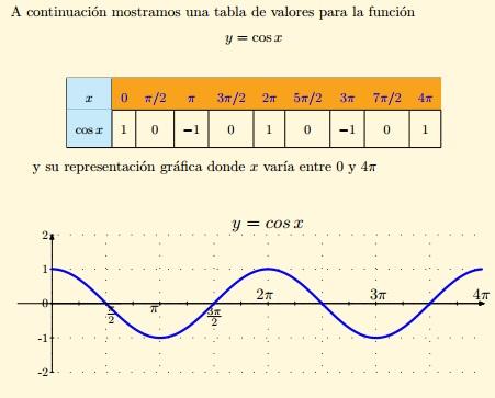 Que es una funcion definida por mas de una regla de correspondencia