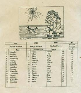 Almanak Kuno Th.1900-1901...!!!