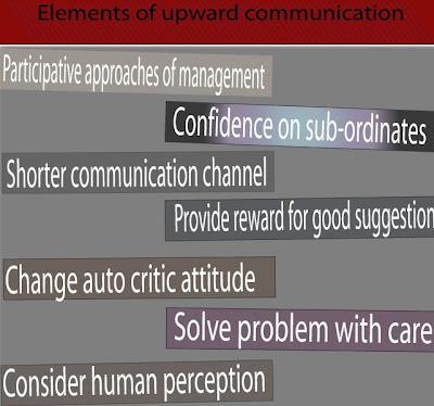 Elements of Upward Communication