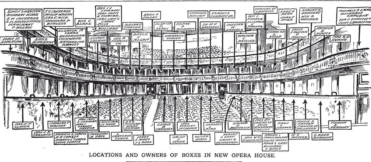 Image Gallery Old Boston Opera House