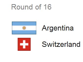 Jadwal Pertandingan Argentina vs Swiss - 16 Besar Piala Dunia 2014