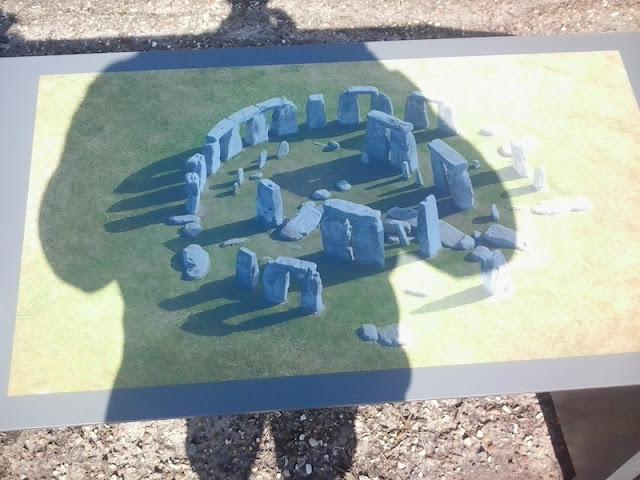 Placa com a vista aérea do círculo de pedras