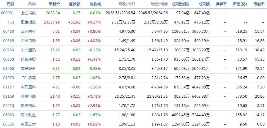 中国株コバンザメ投資ウォッチ銘柄watch20140710