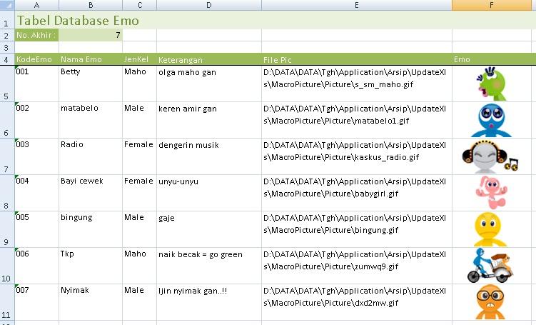 Cara menjalankan macro input gambar emo ini adalah sbb :