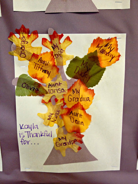 Thanksgiving tree thankful craft