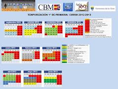 TEMPORIZACION 2012-13 PRIMER CICLO