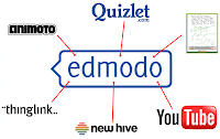 Edmodo and the benefits of becoming a member.