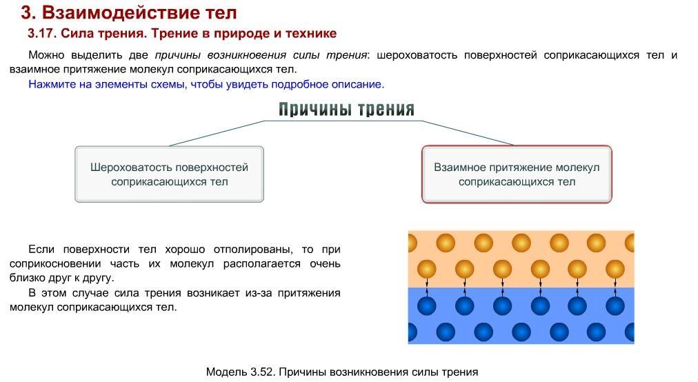 Доклад По Физике 7 Класс