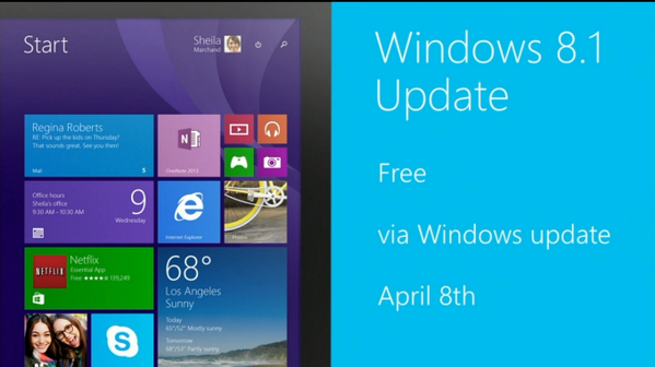 Windows 8.1 Pro Free Download with update and activator
