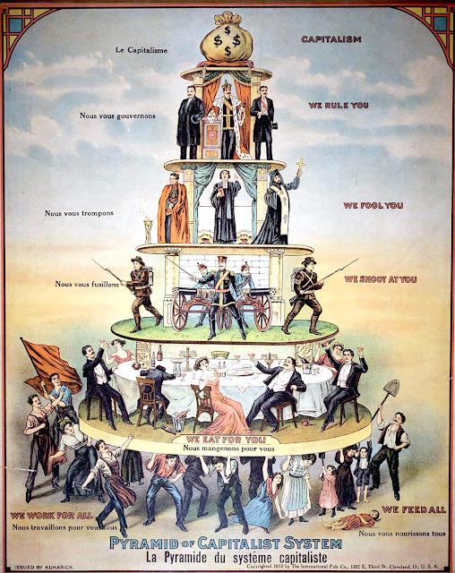 Le capitalisme ou le pillage du monde Vintage-infographic-capitalist-pyramid