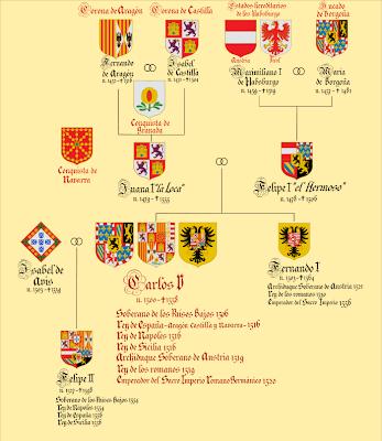 imperio-español