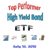 Top Performer High Yield Bond ETFs logo