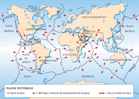 Geografa fsica  Recursos para las Ciencias Sociales