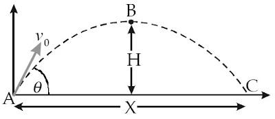 Lintasan gerak parabola benda dengan titik tertinggi di B dan titik terjauh di C.