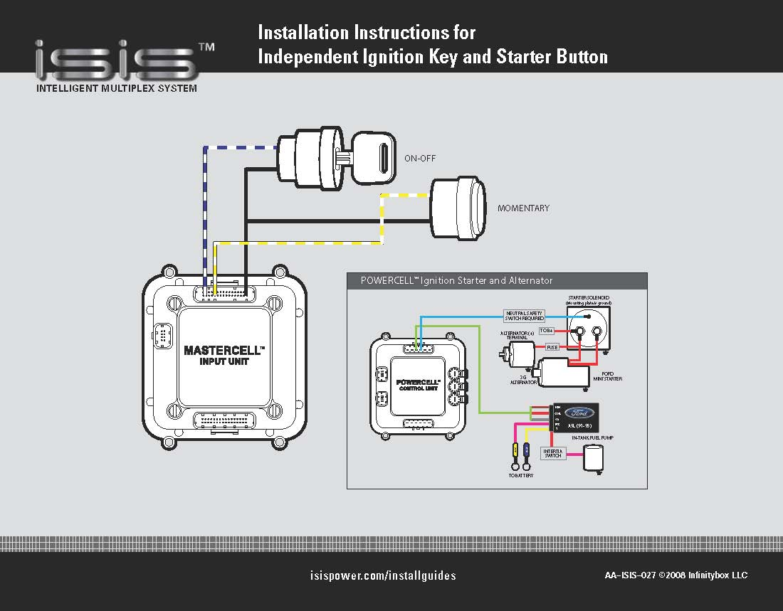 the isis intelligent multiplex system wiring the ignition switch in other posts we have talked about how the mastercell inputs work instead of running the full load current through the switch the switch triggers a