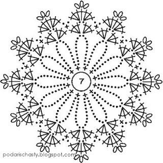схемы для вязания снежинок
