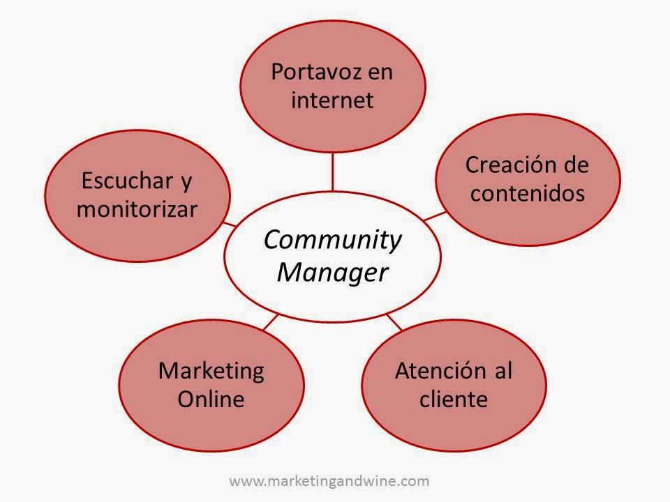 Imagen-Funciones-CM
