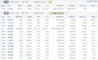 中国株コバンザメ投資ウォッチ銘柄watch20130109