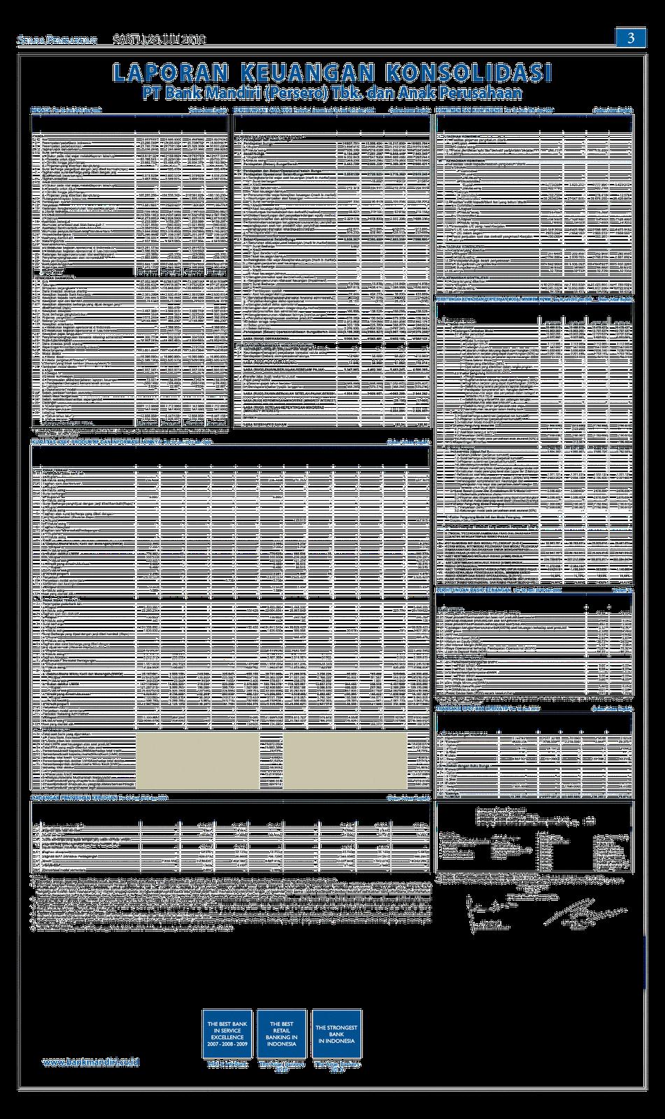 contoh laporan keuangan bank Mandiri