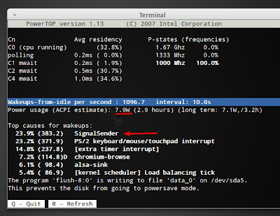 Increased Laptop Power Usage in Ubuntu 11.04
