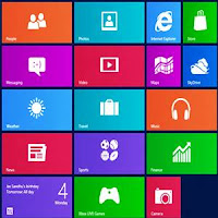 Tela Iniciar do Windows 8