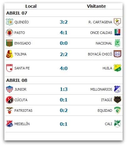 Image Result For Millonarios Contra Deportivo Cali