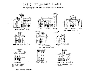The picturesque style italianate architecture what do i for Italianate victorian house plans
