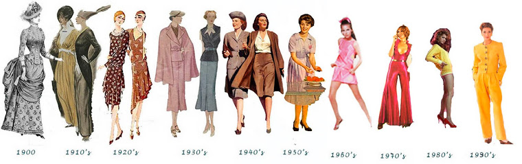 evolution of the american clothing through