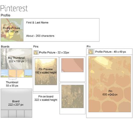Tamaños de imagen en Pinterest