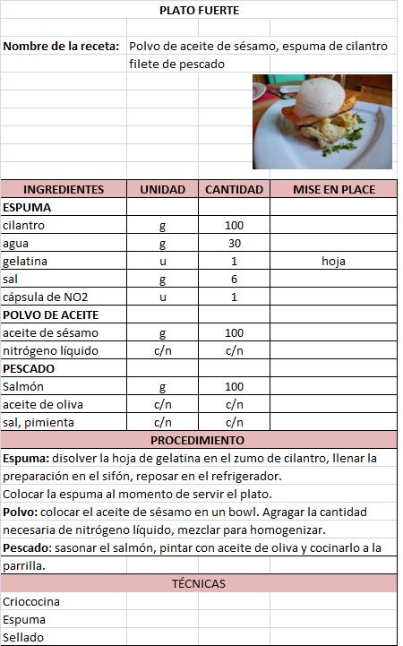 Cocina molecular lizeth lincango for Gastronomia molecular pdf