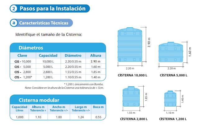 Cisternas instalaciones en los edificios for Tinacos rotoplas medidas