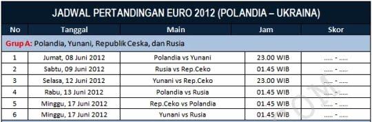 Jadwal Euro 2012 PDF Piala Eropa RCTI dan Global TV