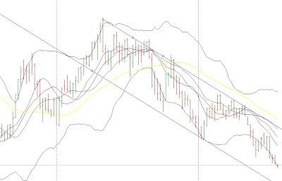 Analisi tecnica dei mercati finanziari 1