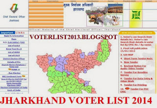 how to find name in voter list