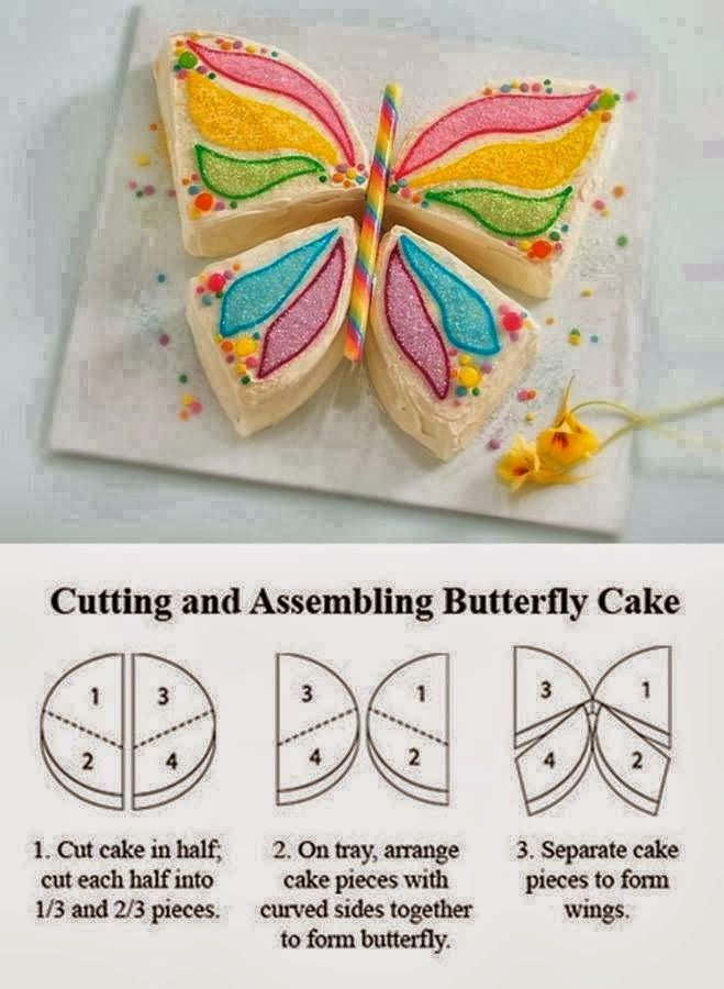 Assembling Butterfly cake