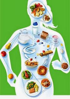 nutrisi penting bagi kesehatan wanita