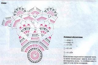 Салфетки крючком для начинающих схемы с обозначениями