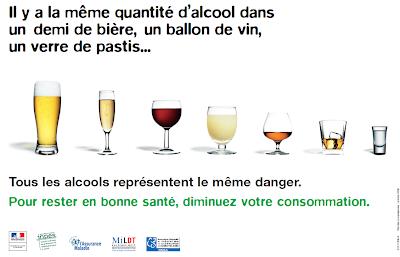 alcoolémie, taux d'alcool dans le sang, éthylotest et éthylomètre
