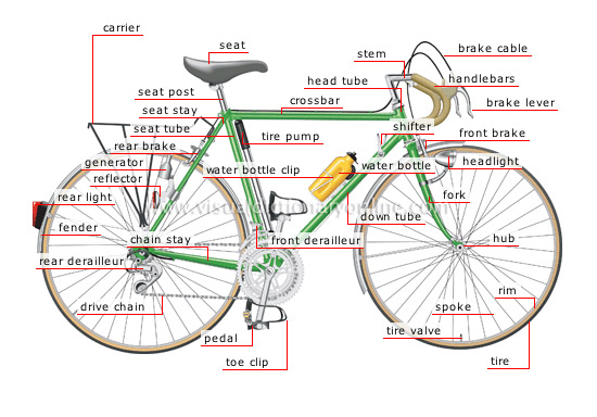 collections     useful inventions diagram with parts