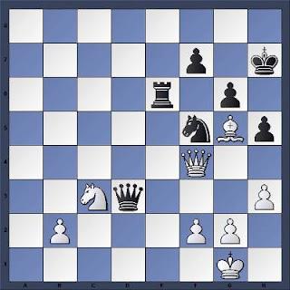 Echecs à Ningbo : la position après 38.Df4??