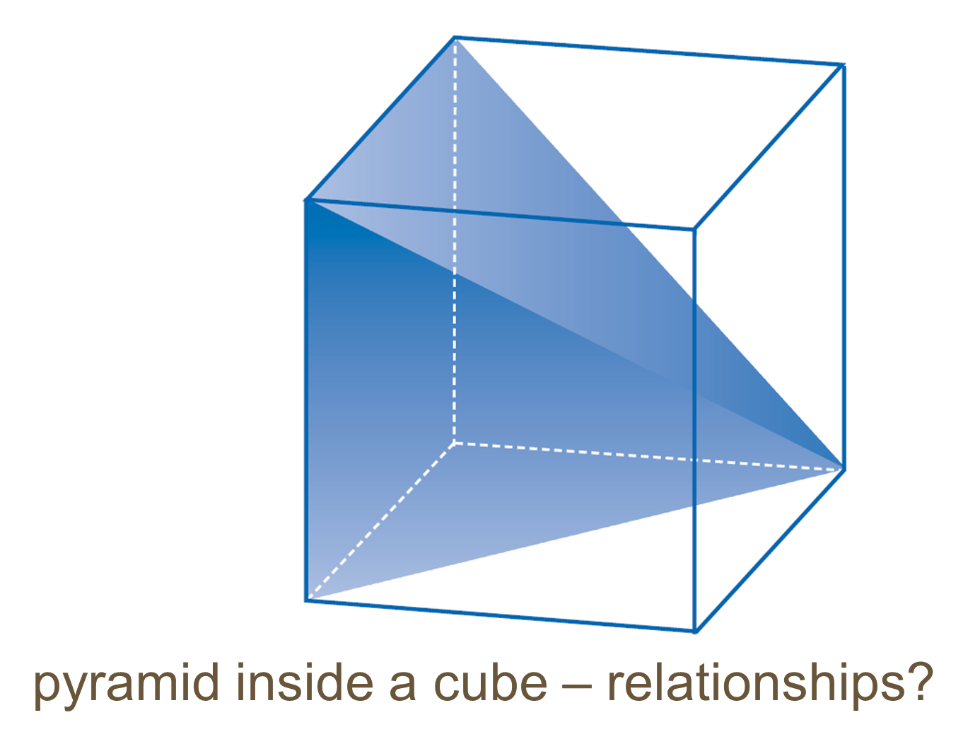 solid mensuration of pyramids Volume formulas for geometric shapes volume of cube, prism, rectangular prism, pyramid, tetrahedron, cylinder, cone, sphere.