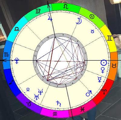 Astro Wiki  OLIVIA CULPO birthday horoscope predictions