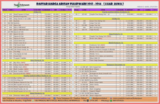 daftar harga arisan tulipware 2013-2014 luar jawa