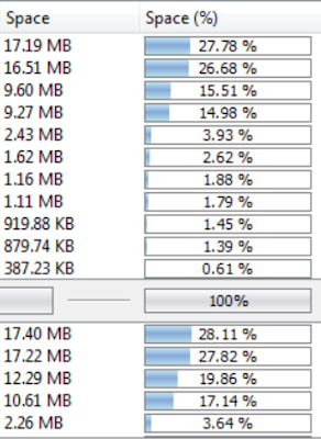 como-saber-quanto-os-arquivos-e-pastas-estão-usando-no-hd