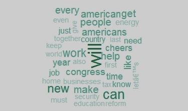 State of the Union Speech Comparison