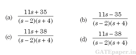 how to change transfer function to state space